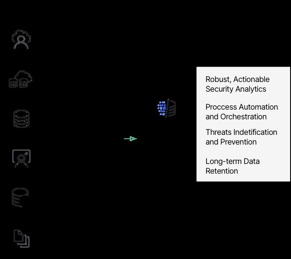 database-risk-management